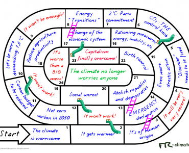 climate-snakes-ladders.png